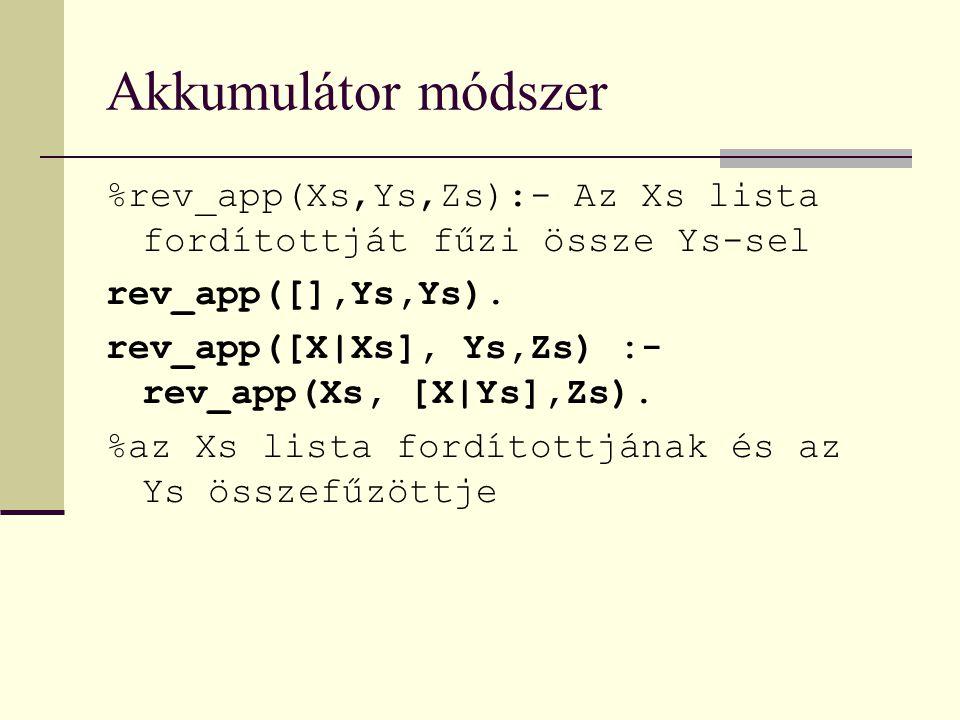 Akkumulátor módszer %rev_app(Xs,Ys,Zs):- Az Xs lista fordítottját fűzi össze Ys-sel. rev_app([],Ys,Ys).